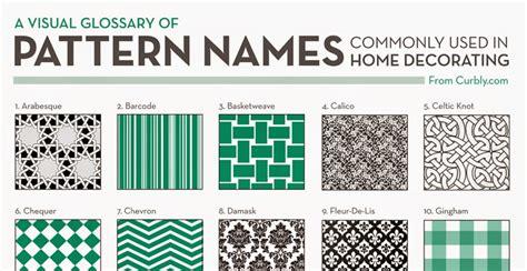 Home Decor Names : Names For Home Decor Shops