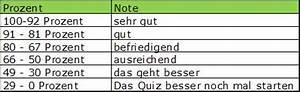 Notenschlüssel Online Berechnen : kopfrechnentest das kleine gro e 1 1 siebern online lernen ~ Themetempest.com Abrechnung