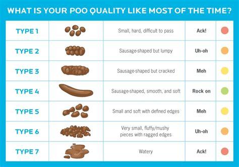 poop  telling     matters joanne