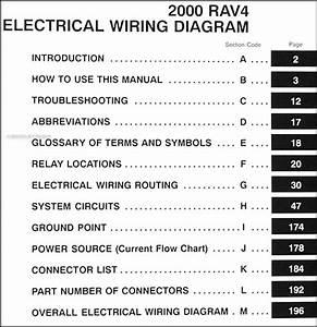 2000 Toyota Rav4 Wiring Diagram Manual Original