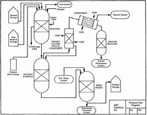 piping drawing at getdrawingscom free for personal use With air management plumbing diagram pro2 air management wiring diagram