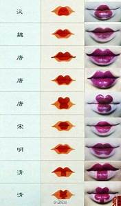 Lip Color Shaping Diagram  With Images