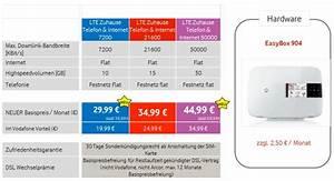 Mein Vodafone Online Rechnung : gel st tarifkosten lte 21000 vodafone community ~ Themetempest.com Abrechnung