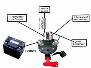 Coupe Circuit Voiture Antivol : projet piste coupe circuit en place ~ Maxctalentgroup.com Avis de Voitures