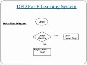 Dfd For E