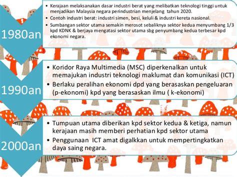 bab2 ekonomi malaysia