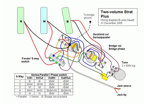 Neck On Strat Wiring Diagram by Stratocaster Wiring Diagram Two Volume Strat Plus