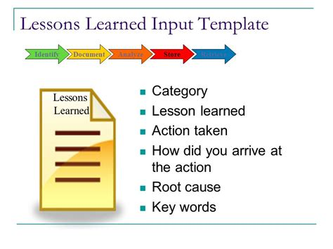 lessons learned template capturing and applying lessons learned ppt