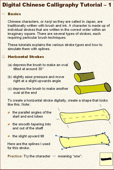 Chinese Calligraphy Tutorial 1 By Electricraichu On Deviantart