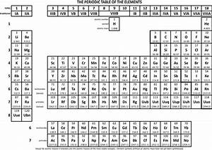 Periodic Table With Atomic Mass And Atomic Number And ...