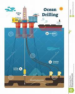 Oil Drilling Exploration Concept Engineer Writing On The