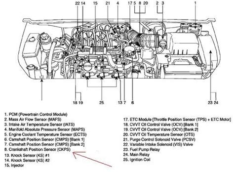 Kia Sedona Engine Diagram Automotive Parts