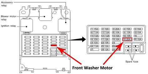 2005 Nissan Fuse Box Diagram by 2005 Nissan Frontier Fuse Box Diagram Wiring Diagram