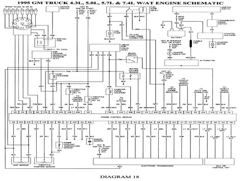 Wiring Diagram For 1995 Chevy Silverado by A 1995 350 Motor From A 1995 1500 To A 1976 Chevy