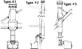 chimney pipe   roof diy forums