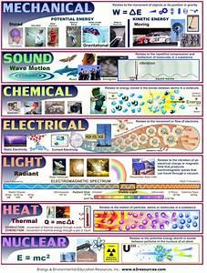 mrshuping - Science Unit 1 Matter & Energy