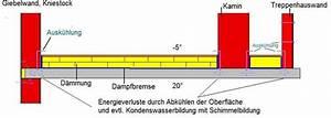 Folie Zwischen Estrich Und Dämmung : oberste geschossdecke selbst d mmen w rmed mmung dach ~ Articles-book.com Haus und Dekorationen