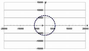 B Feld Berechnen : gravitationsgesetz und feld leifi physik ~ Themetempest.com Abrechnung