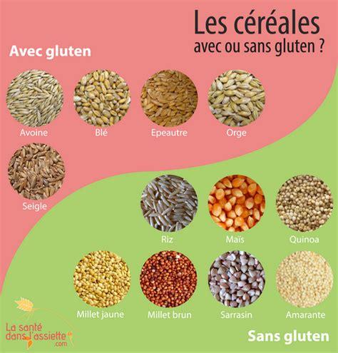 cuisine santé recettes la santé dans l 39 assiette fiche pratique les aliments