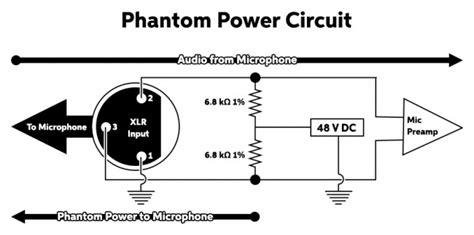 Phantom Power Xlr Wiring Diagram how phantom power works sweetwater