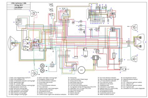 moto guzzi wiring diagram wiring diagram