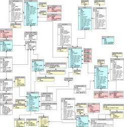 Music Database Schema Design