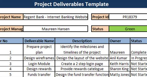 deliverables   project project deliverables
