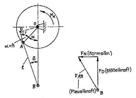 dissertation mechanische pulverpressen sinterpressen