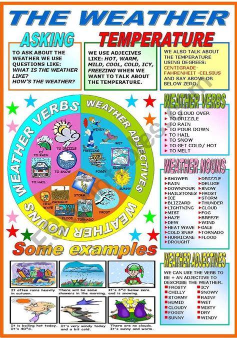 worksheet  teach  learn   talk   weather