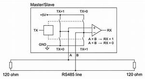 Rs485 Modbus - Complete Guide