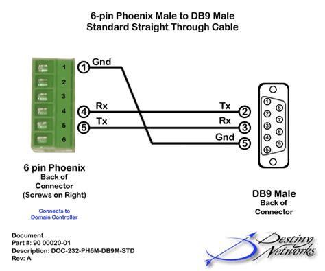 Db9 Connector Wiring Diagram by 020 Db9m Std