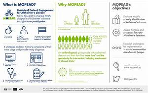 MOPEAD: Web recruitment gets underway for early detection ...