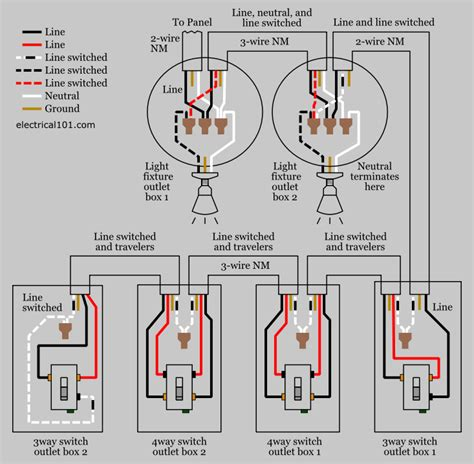 switch  receptacle  light   wiring