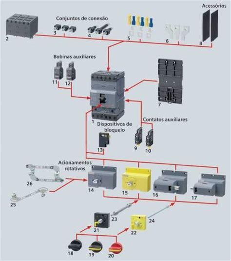 disjuntores vt energy management siemens