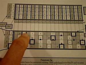 Free Mandolin Chord Building Lesson Using Previous