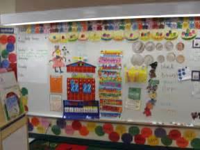 Kindergarten Classroom Decoration Ideas
