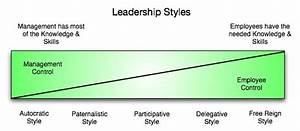 Leadership In Context  Licensed For Non