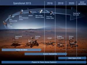 NASA postpones Mars exploration mission next year to 2018 ...