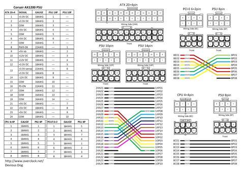Help Diy Pin Adapter Cpus Motherboards