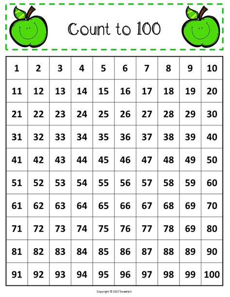 100 Number Charts With Skip Counting  The Alphabet Tree