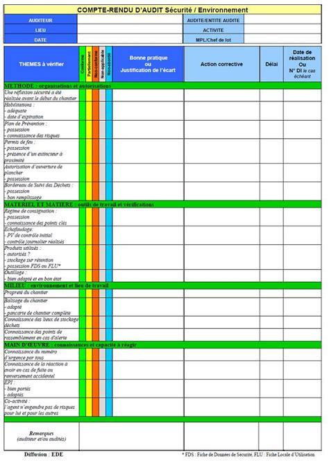 guide d ergonomie travail de bureau suivi et maintien de la certification ohsas 18001