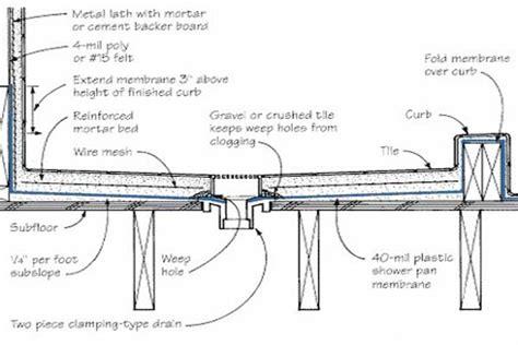 bathroom shower base installation other diagram shower