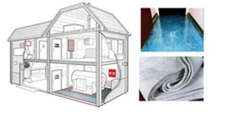 builders beware   places  find asbestos