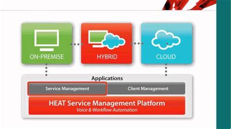 service desk  heat   service desk