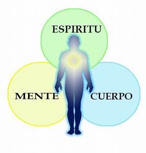Mente cuerpo y espiritu for Como equilibrar la mente cuerpo y espiritu