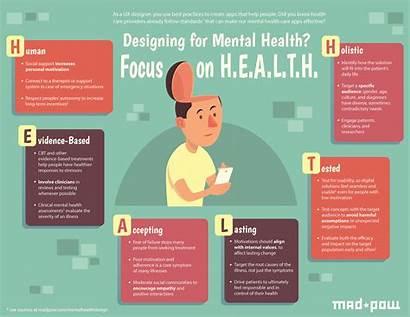 Mental Health Improve Guidelines Magazine Designing Apps