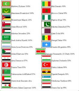 Muslim Country Flags with Names
