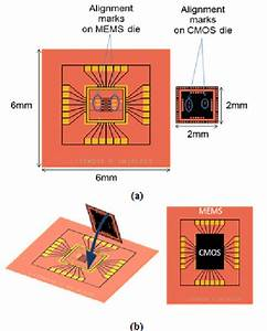 The Cmos Chip Is Bonded Face