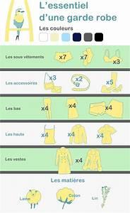 25 Best Ideas About Rangement Garde Robe Sur Pinterest