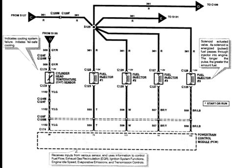 Fuel Wiring Diagram For F150 by 97 F150 Pcm Fuse Wiring Diagram Ford F150 Forum